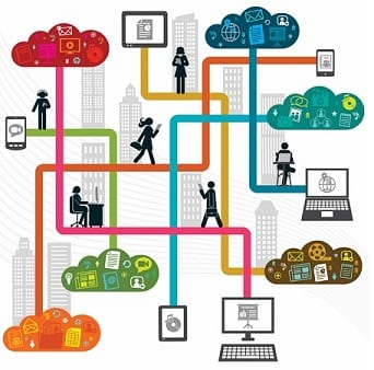 Cloud computing - fast facts