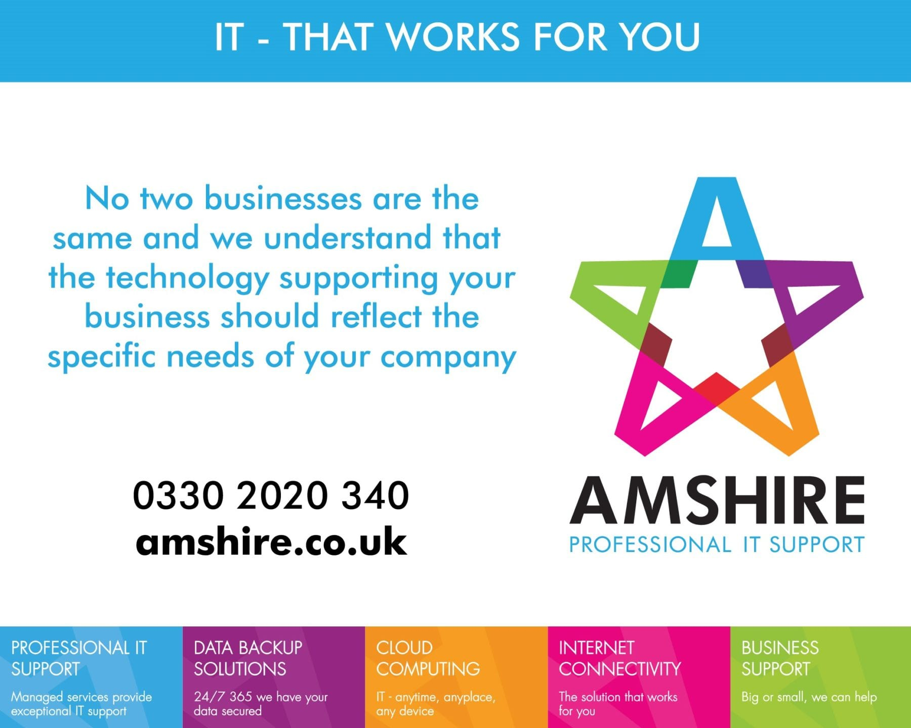 Brief overview of Amshire Solutions